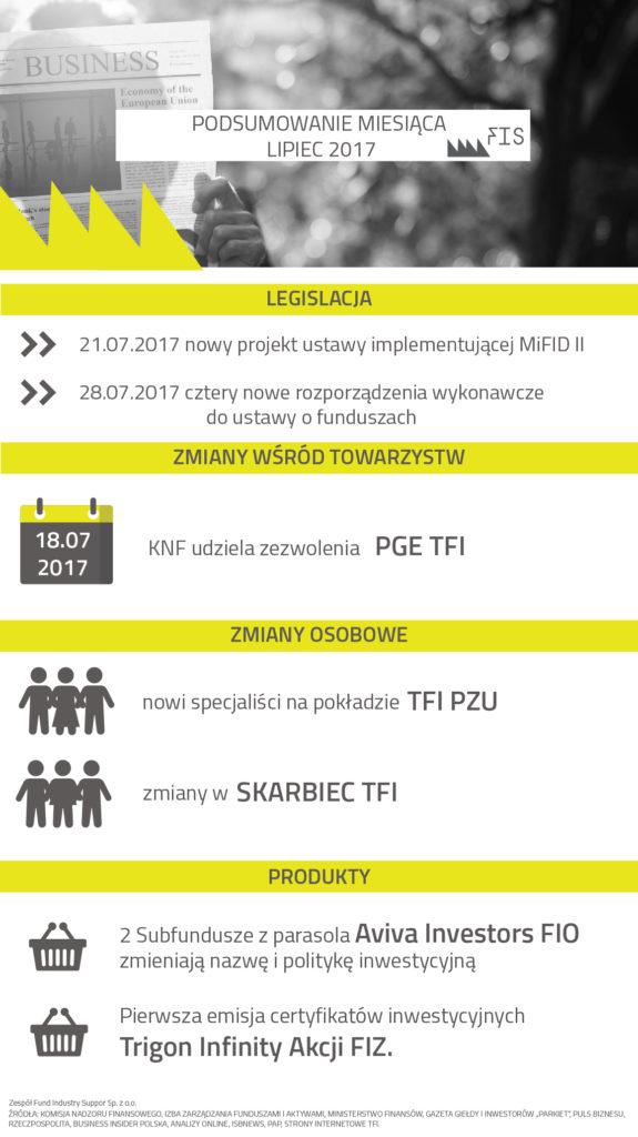2017_07_infografika podsumowanie-02-02