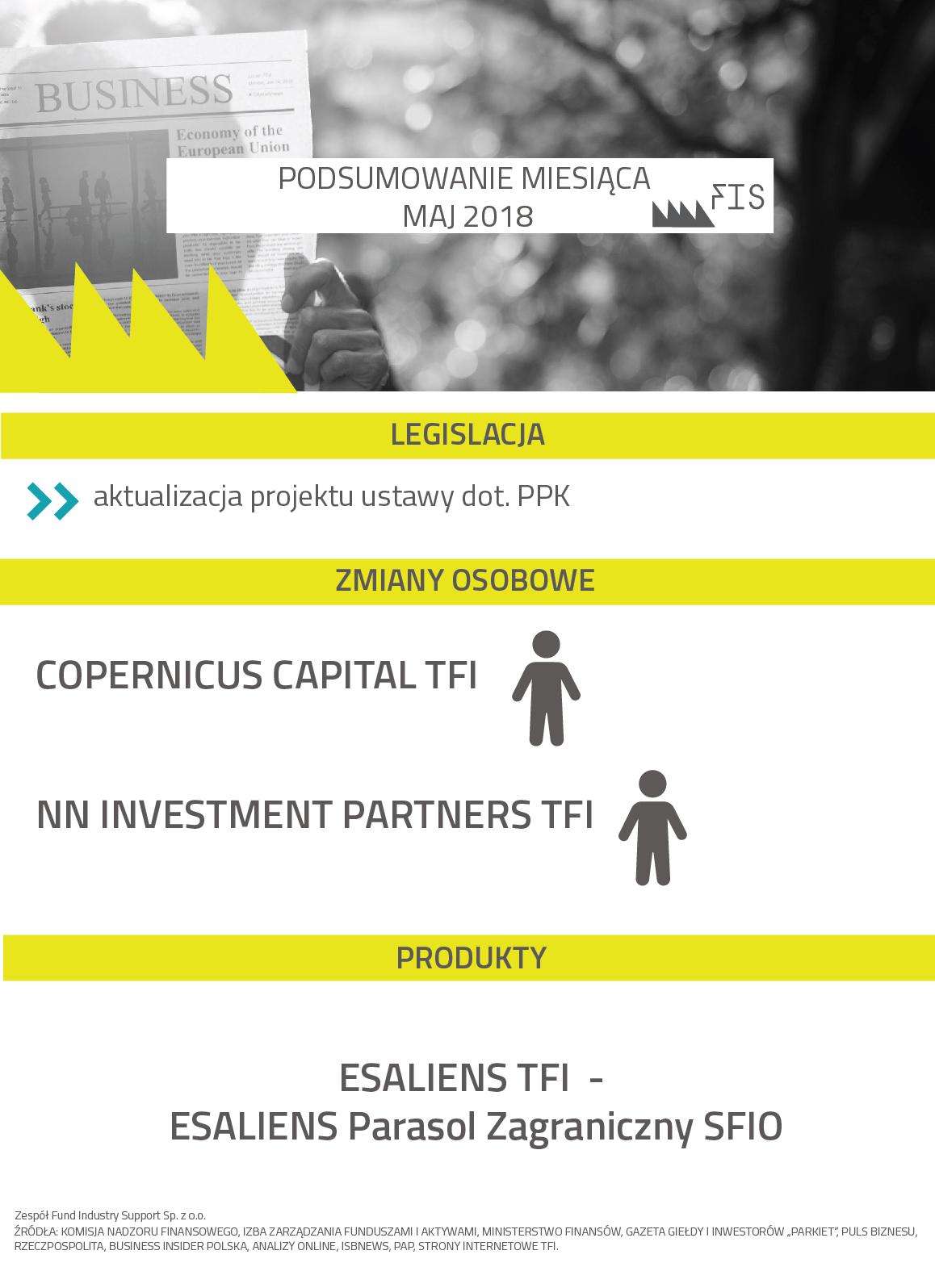 infografika podsumowanie_05-01